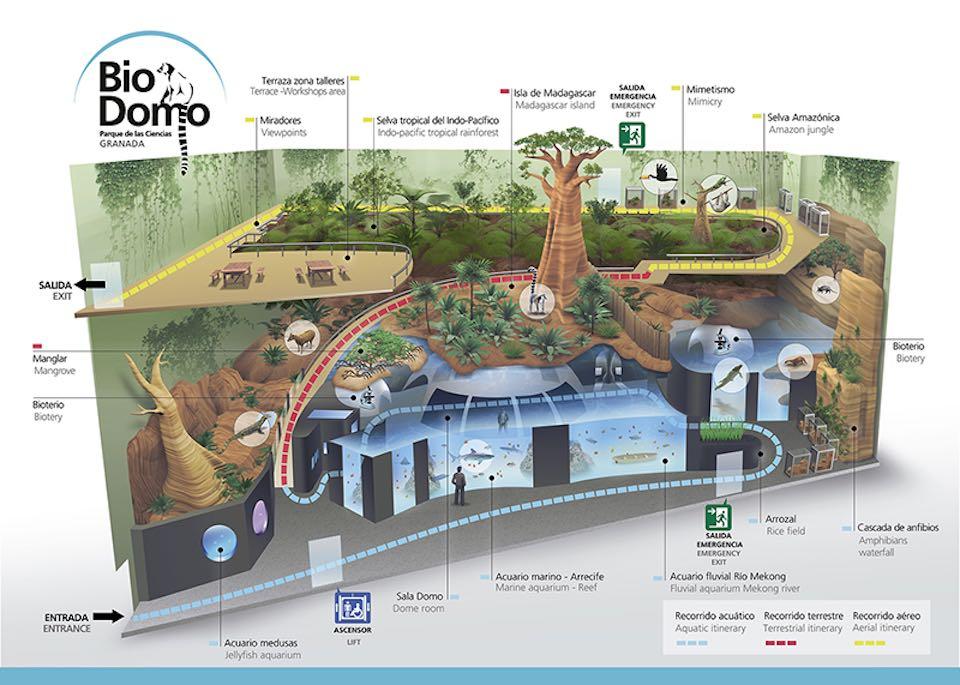 instalaciones biodomo granada